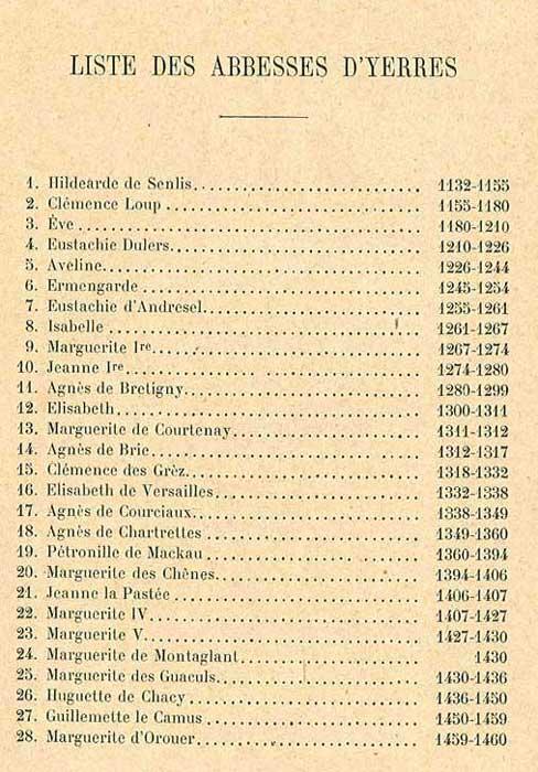 Liste des Abbesses