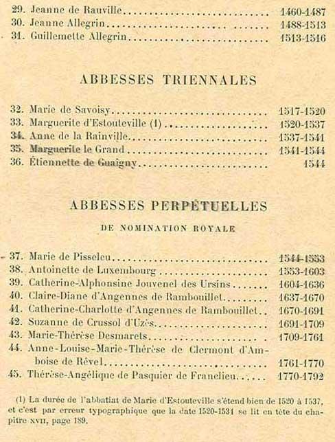 Liste des Abbesses Yerres